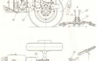 Коробка передач мотоблока угра схема