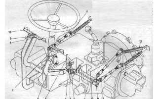 Управление трактором т 16