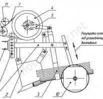 Картофелевыкапыватель для мотоблока угра