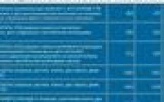 Мотоблок дде отзывы владельцев