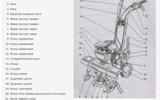 Карбюратор мотоблока крот устройство